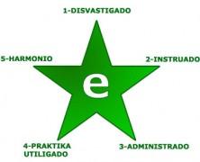 La 5 Pintoj de la verda stelo de Esperanto